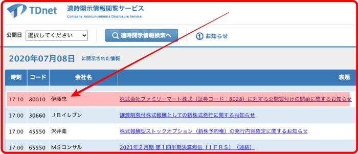 伊藤忠の情報公開時間