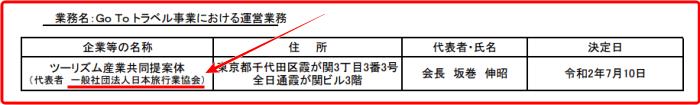 ツーリズム産業共同提案体の代表組織は「日本旅行業協会」